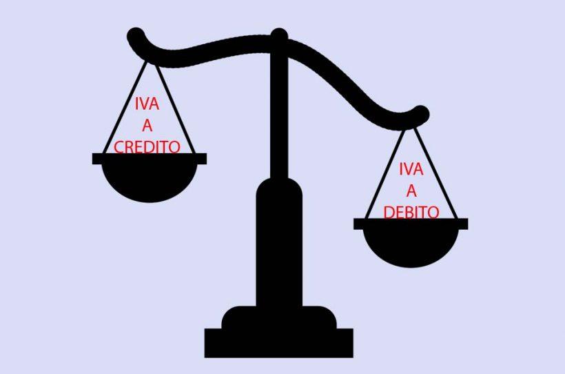 Come calcolare e scorporare IVA al 10% | Soldioggi